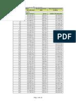 Tabela SAC Casa ClubeDosPoupadores