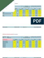 NS Data 2014