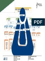 Mapa C. Familia de los intrumntos.docx