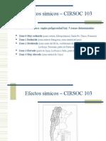 Efectos Símicos – CIRSOC 103