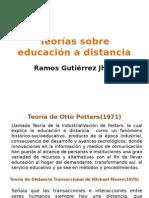 Teorías Sobre Educación a Distancia