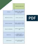 Caracteristicas de Las Alteraciones Hidrotermales