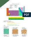 AP Chem Study Guide