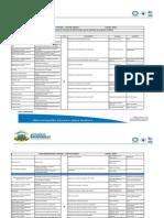 Sgc Caracterizacion Proceso Gh 2013