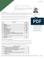Myanmar Tax Law 2015 | Rödl & Partner