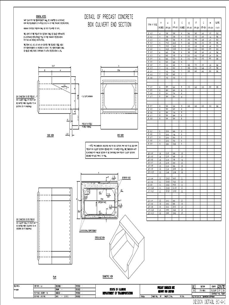 Detail Box Culvert