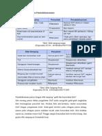 Efek Samping Oat Dan Penatalaksanaannya by Ganda S(1)