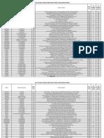 ExamCenterList.pdf