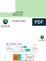 6 Product Cycle2