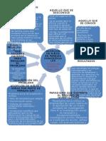Proceso Del Problema FASES ABP Fase 6 paradigmas en investigacion en psiclogia