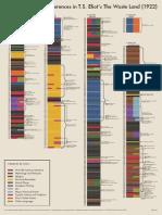 Waste Land Infographic v2