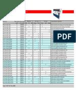 Xerox7142 Profiles Overview