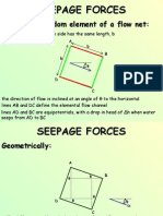 Seepage Forces