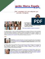 La Corrupción Madi in Spain
