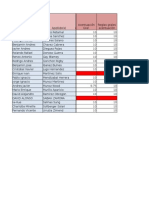 Taller Ortografía - Resultados Sección 14