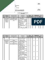 Mecanica_Mecanica de Motoare_Identificarea Organelor de Masini_X_pc