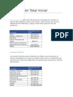 Indicadores Fnancieros (1)
