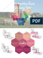 Putney House analysis