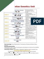 genetics unit outline