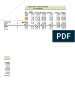 Hypermass Online Storage Salary Report Ch. 2