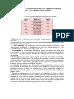 Postcosecha- Visualinzacion Microscopica de Carne