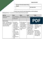 form 2 instructional cmt-goal setting form jparker2015