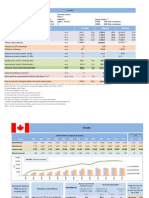 Fact Sheet Relacion Comercial Mexico Canada 23julio2014