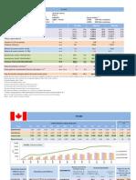 Fact Sheet Relacion Comercial Mexico Canada 23julio2014