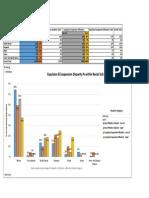 discipline ethnicity sped data 2014 gvjh