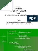 Norma,Norma Hukum, dan Norma Hukum dalam Negara