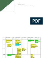 Timetable for Bachelor Degree Programmes Semester 220142015 (Draft)