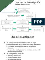 6.Idea,Seleccion Del Tema y Revision de Literatura