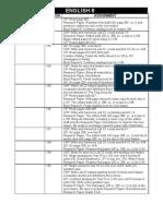 English 8 - Lessons 131-140