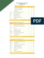 Grades for Hospi Phar