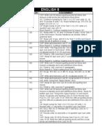 English 8 - Lessons 155-165