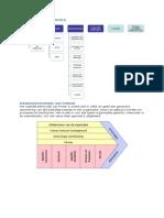h2 - administratieve organisatie