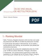 Producción de vino anual, millones de hectolitros.pptx