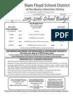 William Floyd 2015-16 Budget Brochure