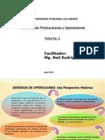 gerencia-operaciones-tema-1 (1)