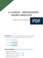 DESIGUALDADES - Valor Absoluto