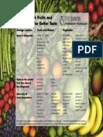 storing food pdf