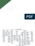 El diseño curricular y la planificación estrategica.docx