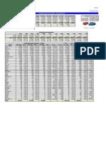 Reporte Patentamientos Abril 2015