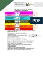 Presentacion de Armonia y Concierto de Inteligencias Word 4 Pgs Junio 14