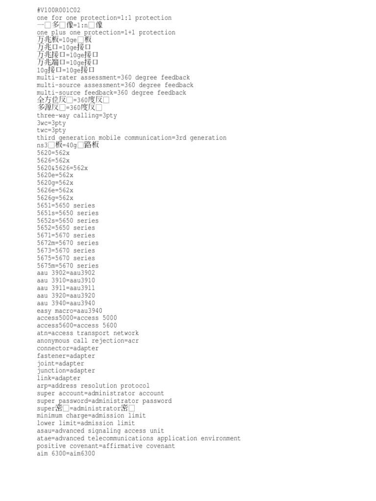 Controlled Word | Multipleksing | IPTV