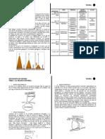 Evolución y Cronología Geológica de la Península Ibérica