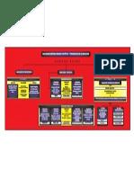 Act. 3.3 Mapa conceptual finalidades Martha Carreño A01314655.pdf