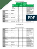 Inventario Documentación Decreto 1443 de 2014
