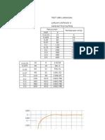 Data Mektan CBR Dan SandCone