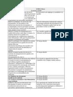 Comparaison ISO15189 Et GBEA